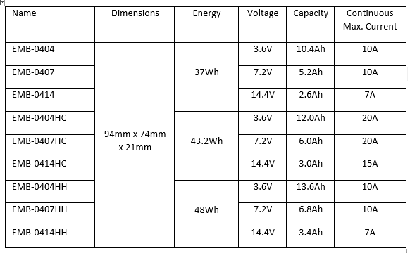 emb-04-series